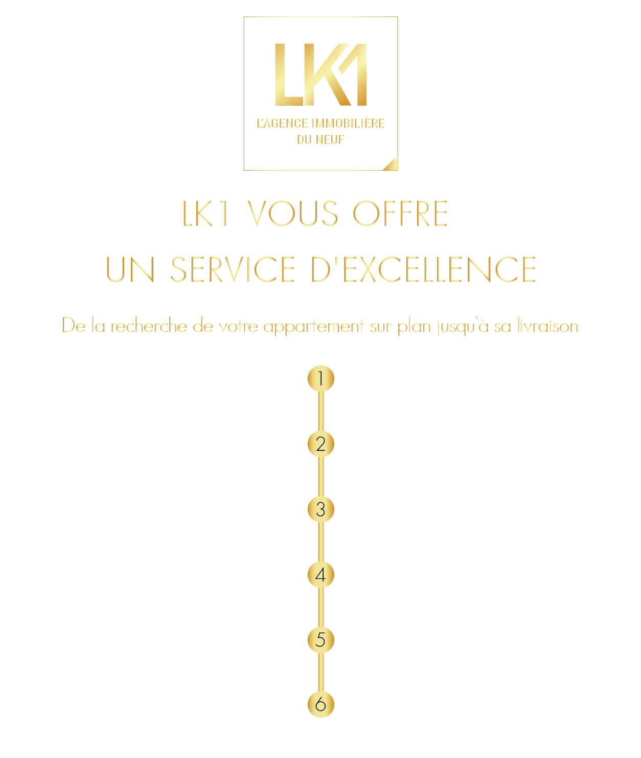 Le service lk1 agence immobili re annecy for Tous les agence immobiliere
